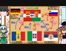[第1次世界大戦」各国の戦争計画[ゆっくり解説]