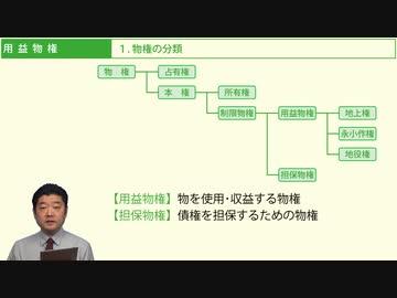 令和3年受験用[Step.1民法11]用益物権 解説・講座/動画 - ニコニコ動画