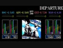 【GITADORA】DEPARTURE【GF7th/dm6th】