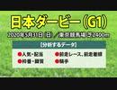 【日本ダービー2020】出走予定馬の予想オッズと過去データから導き出された軸と穴馬を公開!