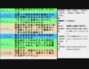 大阪都構想特別区の住民投票に外国人参政権を認めろと朝日新聞が主張と9月入学には自民党・内閣は消極的の回