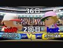 2020年版が発表されたのでパワフェスやって行く vs.花ざかり高校(実況パワフルプロ野球2018) #43