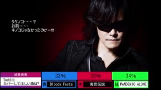 [X JAPAN-ToshI]PANDEMIC ALONE[人力VOCAL