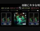 【GITADORA】羽根亡キ少女唄