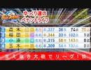 【ゆっくり実況】生え抜き大砲でリーグ優勝! part8【パワプロ2019】