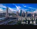 ショートサーキット出張版読み上げ動画5738
