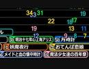 第1回~第16回 東方Project人気投票 音楽部門順位推移グラフ