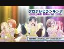 上半期アニソンランキング 2020年BD・DVD TOP30【ケロテレビランキング】