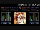 【GITADORA】EMPIRE OF FLAME【NEX+AGE】