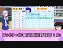 こちらゆっくり横浜高校野球部!#8【パワプロ2018栄冠ナイン】