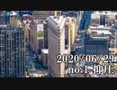 ショートサーキット出張版読み上げ動画5788
