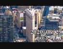 ショートサーキット出張版読み上げ動画5790