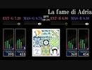 【GITADORA】La fame di Adria【NEX+AGE】