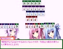 【VOICEROID】ロードトゥフォー【ミニゲーム】