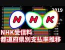 NHK受信料・都道府県別の推計世帯支払率ランキング推移□2011~2019年度