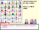 【VOICEROID】目撃者【ミニゲーム】