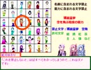 【VOICEROID】目撃者ー東方版ー【ミニゲーム】
