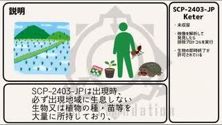 【ゆっくり】SCP-2403-JP「外来種ぶん投げ