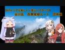 【RTA リアル登山アタック団体戦】 谷川岳 西黒尾根ルート