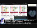 M-SOLUTIONSプロコンオープン2020参加してみた!【ゆっくり実...