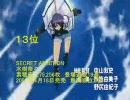 2003~2008年5月アニソン等売上ランキングその7(30位~1位)