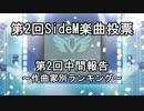 第2回SideM楽曲投票 第2回中間報告 ~作曲家別ランキング~