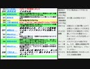 全国感染1537人、東京472人、大阪195人、大阪都構想の特別区設置協定書、松井市長と吉村知事に手渡し、大阪維新の会大阪都構想特設サイト開設でマンガ説明もありの回