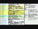 沖縄 人口10万人あたり全国最多新たに64人感染 全国感染1333...