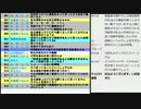 中国「新型ブニヤウイルス」7人死亡で60人感染・吉村洋文大阪...