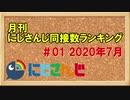 月刊にじさんじ同接数ランキング#01 2020年7月