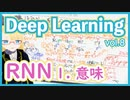 【深層学習】RNN の意味を徹底解説!【ディープラーニングの世界 vol. 8 】 #062 #VRアカデミア #DeepLearning