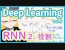 【深層学習】RNN の3通りの使い方 - RNN の混乱ポイントを倒す!【ディープラーニングの世界 vol. 9 】 #064 #VRアカデミア #DeepLearning