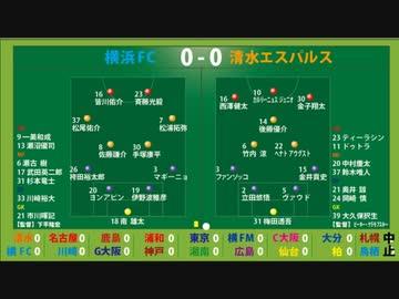 『サッカー見ながら実況みたいな感じ J1第12節 清水エスパルスvs横浜FC』のサムネイル