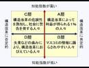コロナはインフルエンザよりも感染力も毒性も弱い(NWO阻止マニュアルを作成する第591回)【沢村直樹・公式放送アーカイブ】