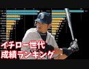 イチロー世代の投手勝利数&野手安打数ランキングの推移【1992-2019】【1973年度生まれ】【プロ野球】