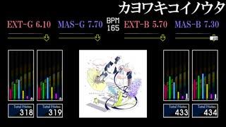 【GITADORA】カヨワキコイノウタ【NEX+AGE】