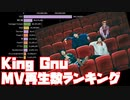 【King Gnu】全MVの再生数ランキングの推移【2017-2020】【白日】