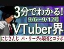 【9/6~9/12】3分でわかる!今週のVTuber界【佐藤ホームズの調査レポート】