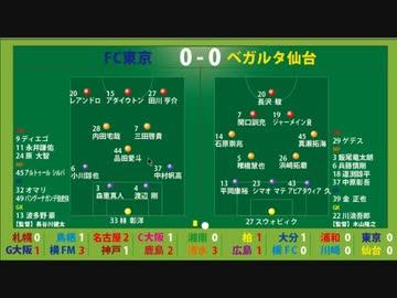 『サッカー見ながら実況みたいな感じ J1第17節 大分トリニータvs横浜FC FC東京vsベガルタ仙台』のサムネイル