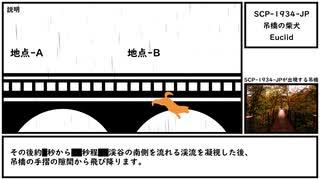 【ゆっくり紹介】SCP-1934-JP【吊橋の柴犬】