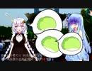 【歌うVOICEROID】マキと葵の祭りのあと【桑田佳祐】慟哭の規制回避版