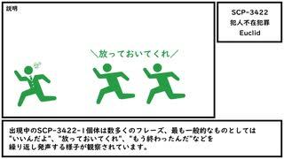 【ゆっくり紹介】SCP-3422【犯人不在犯罪】