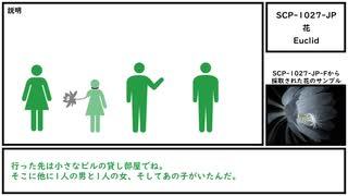 【ゆっくり紹介】SCP-1027-JP【花】