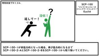 【ゆっくり紹介】SCP-100【