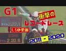 競馬 G1 衝撃のレコード編 [2011-2020]