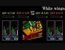 【GITADORA】White wings【XG】