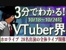 【10/18~10/24】3分でわかる!今週のVTuber界【佐藤ホームズの調査レポート】