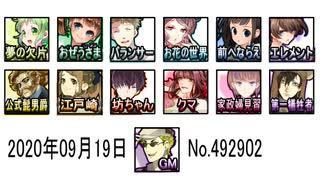 生存報告書【03】ー12A猫