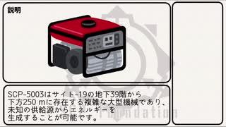 【ゆっくり】SCP-5003「無力」【考察】