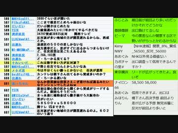 『大阪都構想特別区開票の回』のサムネイル